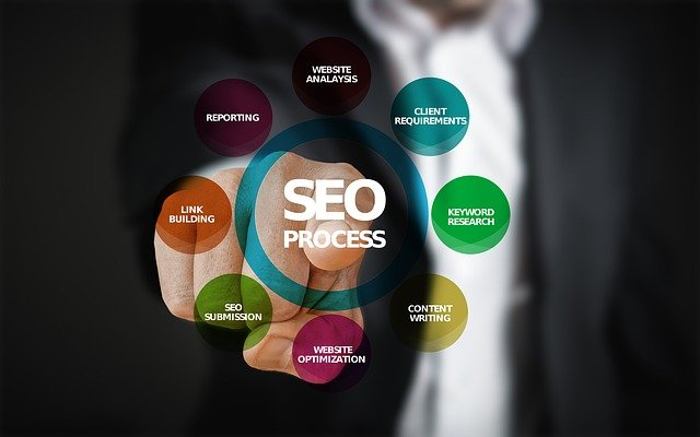 Here Are Some Professional Website Marketing Tips